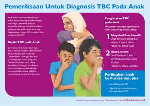 02_Temukan_Toss-TBC_Brochure_Ibu_050319-04
