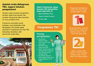 Obati_Toss TBC_Brochure_PASIEN_Tidak Menunda Pengobatan