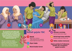 Temukan_Toss-TBC_Brochure_Kenali-Ibu-01
