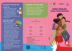 Temukan_Toss-TBC_Brochure_Risiko-Anak_-04