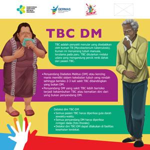 Temukan_Toss-TBC_SosMed_Kelompok-Berisiko_TBC-DM-01-thumbs