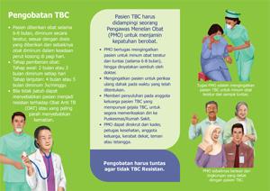 Obati_Toss TBC_Brochure_LAKI_Sampai Sembuh