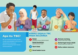 01_Temukan_Toss TBC_Brochure_Keluarga_130219